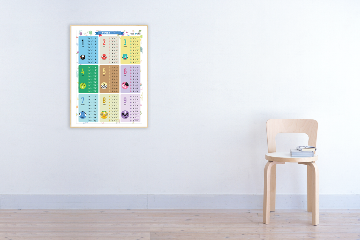Cutest Multiplication Poster for Kids